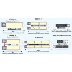 CS6000 proovivõtuala